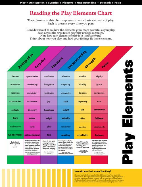Elements_of_Play
