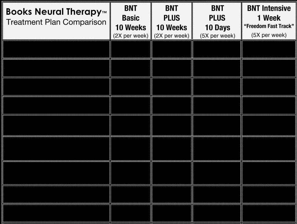 ONline-BNT-Comparison-Chart-2014.9.27